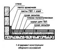 1-й вариант конструкции сборного основания