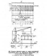 100. Укладка бетонной смеси то схеме комплексной мехаиизащии №2