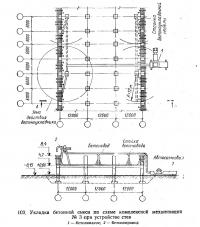 103. Укладка бетонной смеси по схеме комплексной механизации №3