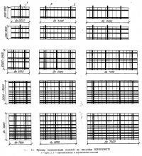11. Пример комплектации панелей из опалубки ЦНИИОМТП