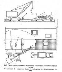 115. Схема бетонирования подготовок с помощью пневмоколесного крана