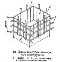 12. Схема опалубки замкнутых конструкций