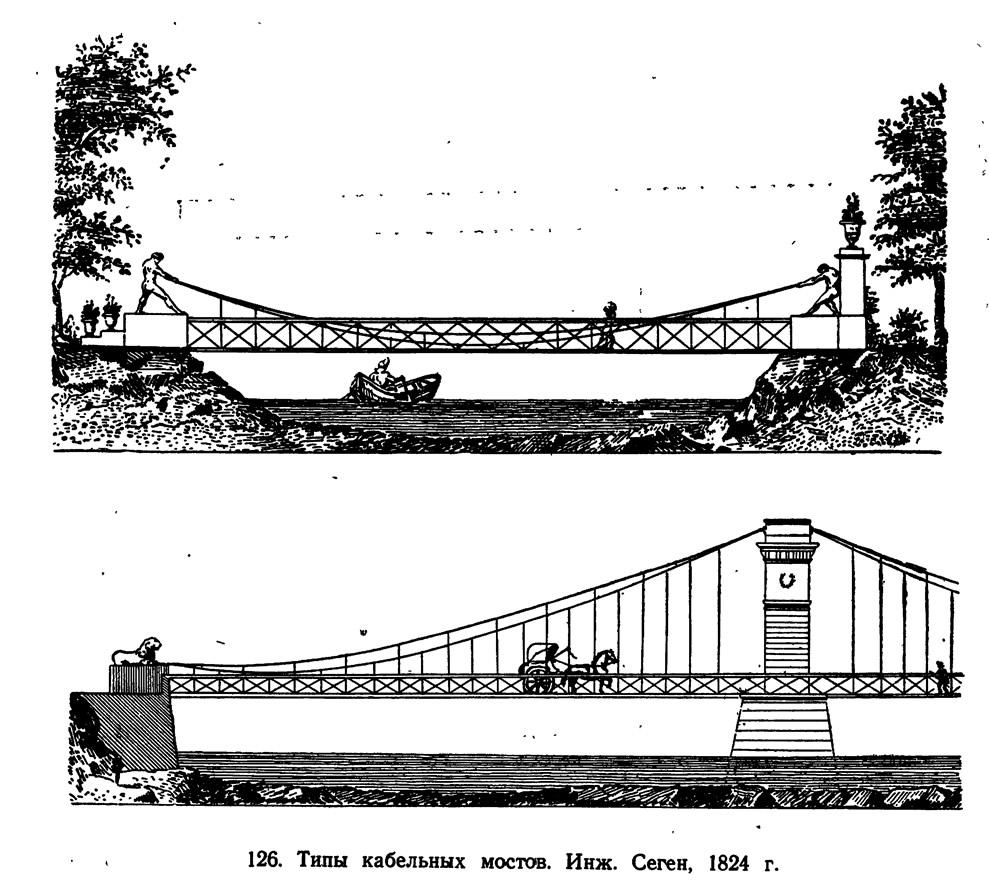 126. Типы кабельных мостов. Инж. Сеген