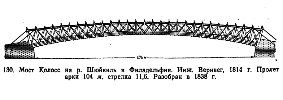 130. Мост Колосс на р. Шюйкиль в Филадельфии