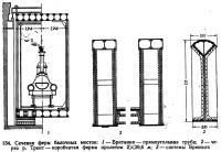 134. Сечения ферм балочных мостов