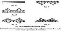 137 а. Схемы балочных неразрезных мостов