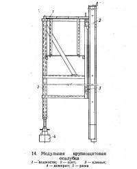 14. Модульная крупнощитовая опалубка