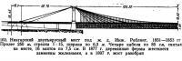 160. Ниагарский двухъярусный мост под ж. д.