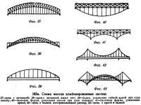 163 а. Схема мостов комбинированных систем