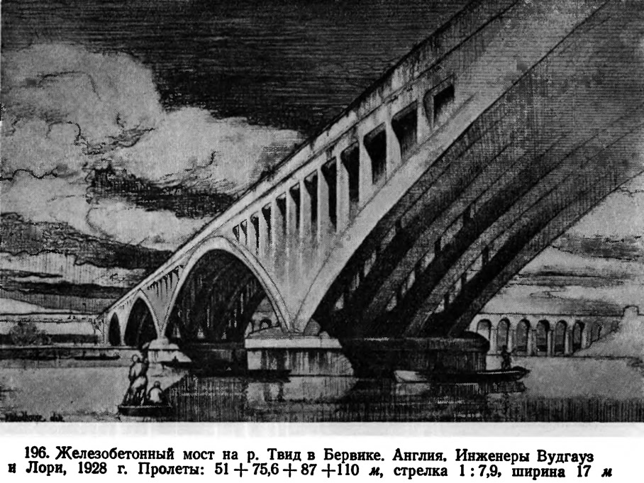 Жд мосты железобетонные жби стандарт дзержинск
