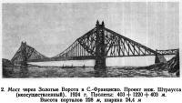 2. Мост через Золотые Ворота в С.-Франциско