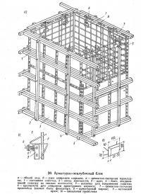 20. Арматурно-опалубочный блок