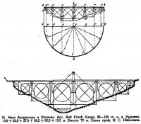 21. Мост Алькантара в Испании
