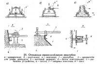 21. Отрывные приспособления опалубки