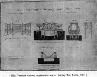 253 а. Типовой чертеж подъемного моста