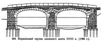 254. Нормальный чертеж каменного моста XVIII в. (1786 г.)