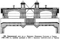 258. Симеоновский мост на р. Фонтанке
