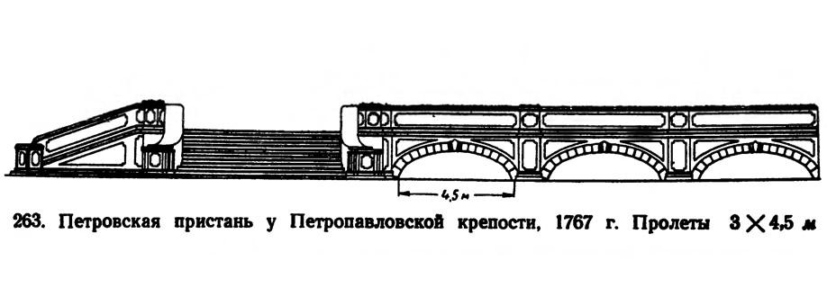 263. Петровская пристань у Петропавловской крепости