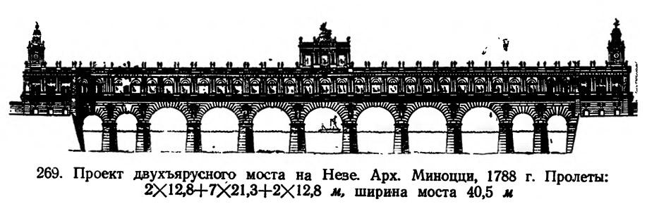 269. Проект двухъярусного моста на Неве