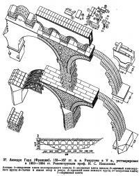 27. Акведук Гард (Франция), 158—167 гг. н.э.