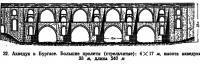 32. Акведук в Бургасе