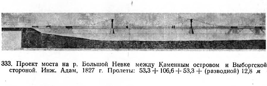 333. Проект моста на р. Большой Невке