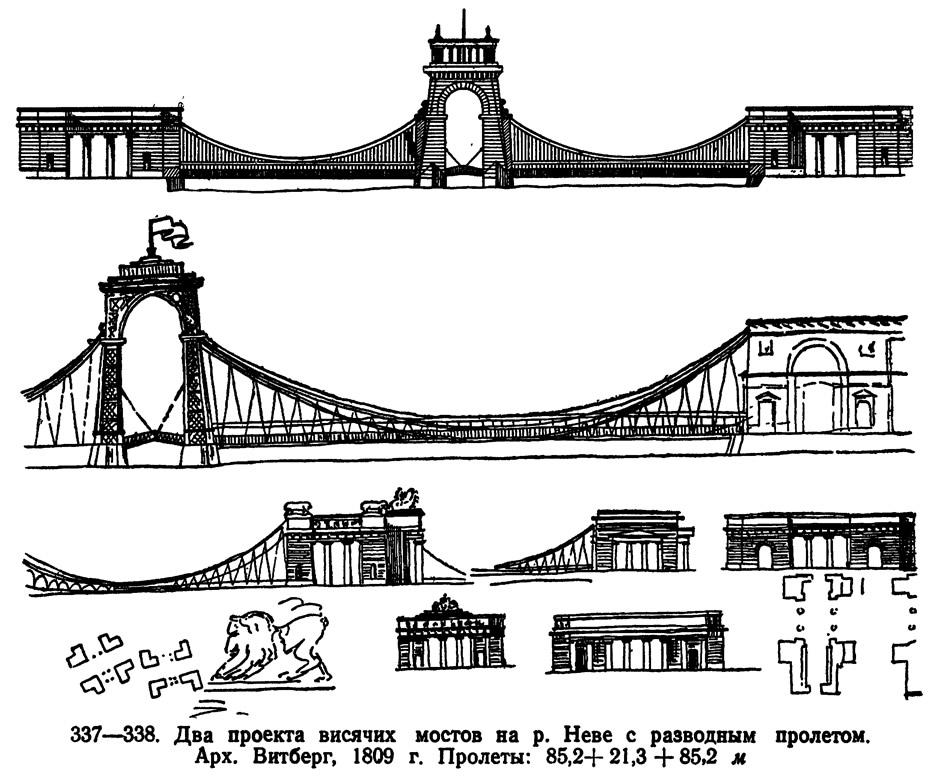337—338. Два проекта висячих мостов на р. Неве с разводным пролетом