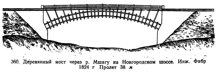 http://www.arhplan.ru/img/articles/360-derevyannyy-most-cherez-r-mshagu-na-novgorodskom-shosse.jpg