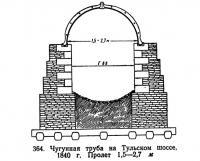 364. Чугунная труба на Тульском шоссе, 1840 г.