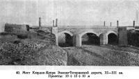 40. Мост Кюрдан-Кепри Энзели-Тегеранской дороги