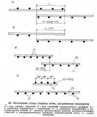 42. Бессварные стыки сварных сеток, выполненные внахлестку