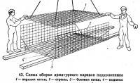 43. Схема сборки арматурного каркаса подколенника