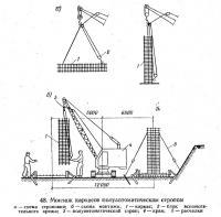 48. Монтаж каркасов полуавтоматическим стропом