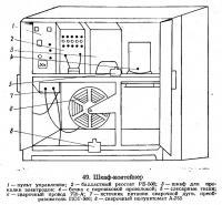 49. Шкаф-контейнер