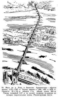 53. Мост на р. Роне в Авиньоне