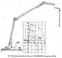 59. Бетоноукладочная стрела ЦНИИОМТП вылетом 25 м