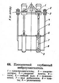 68. Плоскостной глубинный виброуплотнитель