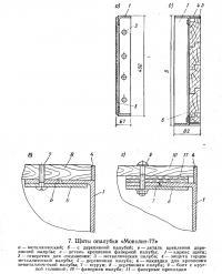 7. Щиты опалубки «Монолит-77»