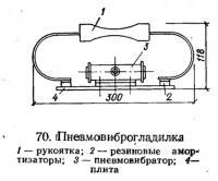 70. Пневмовиброгладилка