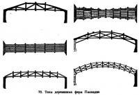 70. Типы деревянных ферм Палладио