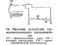 74. Принцип устройства термоэлектрического сигнализатора