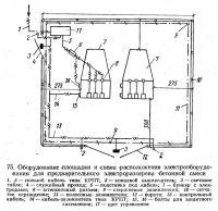 75. Оборудование площадки и схема расположения электрооборудования
