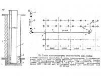 79. Схема электропрогрева нижней части сваи-стойки