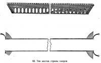 82. Тип мостов страны хмеров