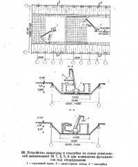88. Устройство арматуры и опалубки по схеме комплексной механизации № 1, 2, 5, 6