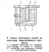 9. Замок крепления тяжей из арматуры периодического профиля