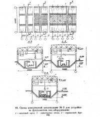 91. Схема комплексной механизации №3 для устройства фундаментов под оборудование