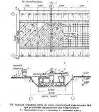 94. Укладка бетонной смеси по схеме комплексной механизации №6