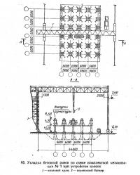 95. Укладка бетонной омоси по схеме комплексной механизации №1