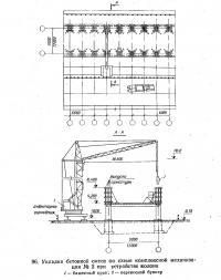 96. Укладка бетонной смеси по схеме комплексной механизации №2